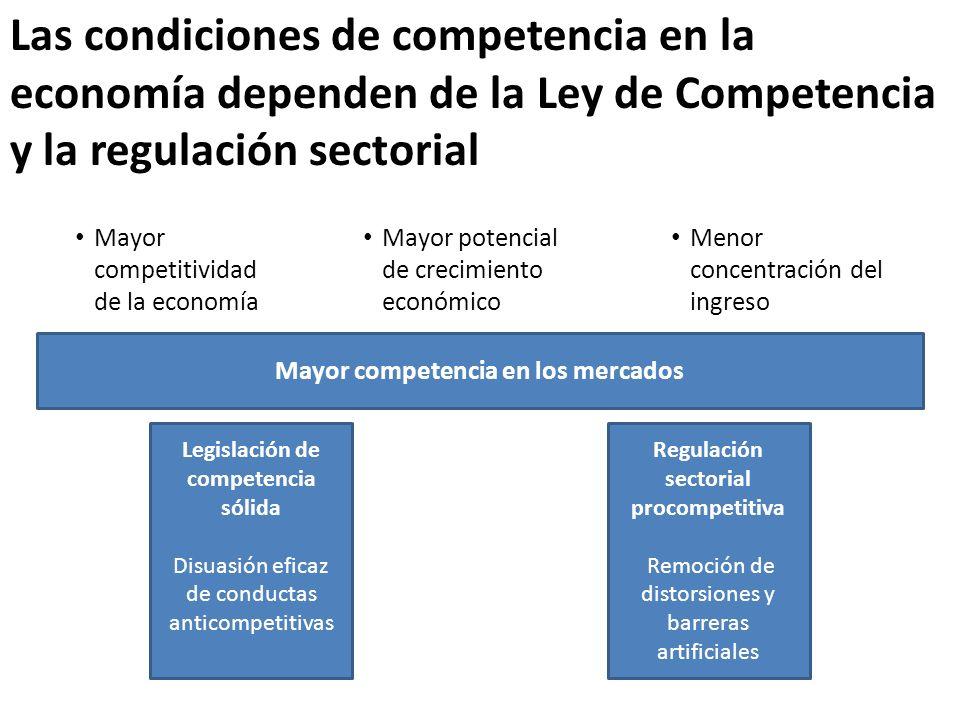 Las condiciones de competencia en la economía dependen de la Ley de Competencia y la regulación sectorial