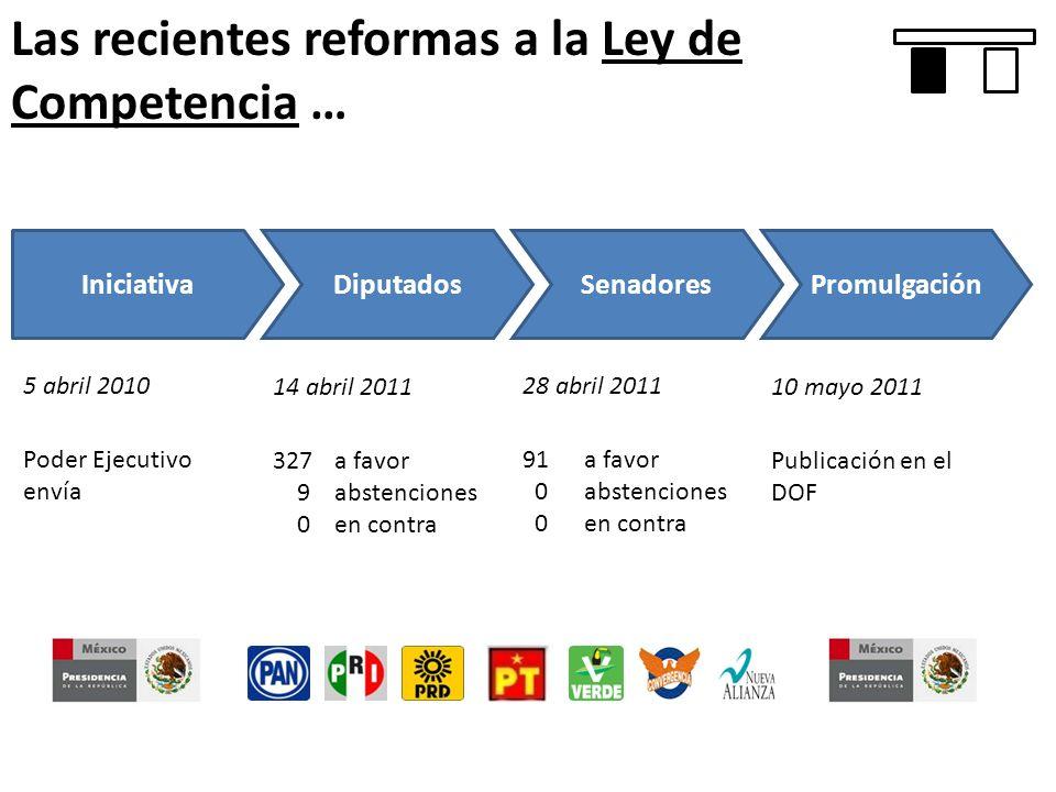 Las recientes reformas a la Ley de Competencia …