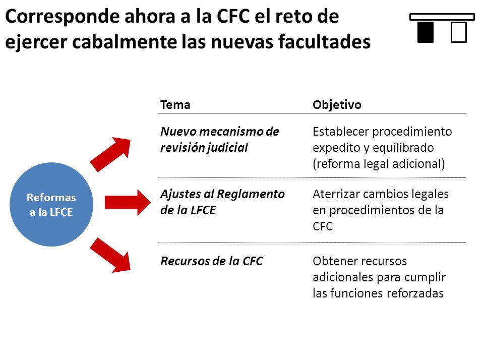 Corresponde ahora a la CFC el reto de ejercer cabalmente las nuevas facultades
