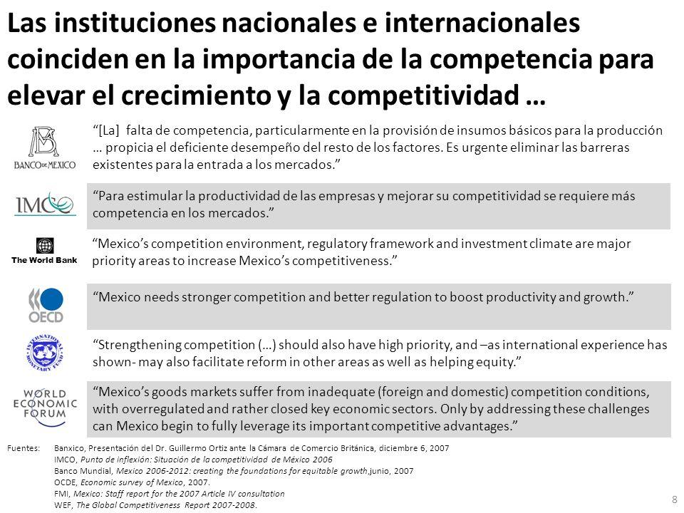 Las instituciones nacionales e internacionales coinciden en la importancia de la competencia para elevar el crecimiento y la competitividad …