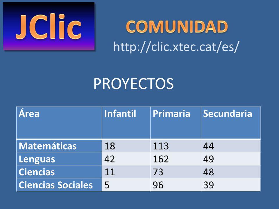 JClic COMUNIDAD PROYECTOS http://clic.xtec.cat/es/ Área Infantil