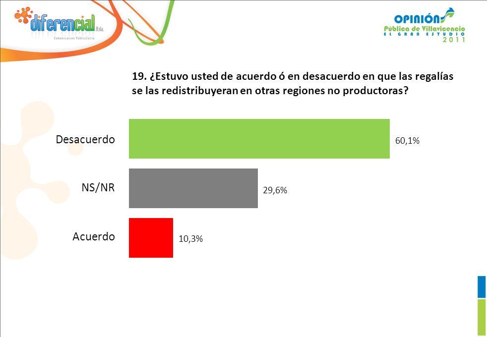 5. Y en su opinión, ¿Cuál es el servicio público más urgente por mejorar en Villavicencio