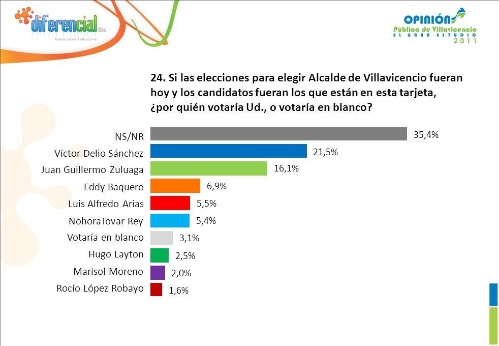 III. EVALUACIÓN DE ALCALDE