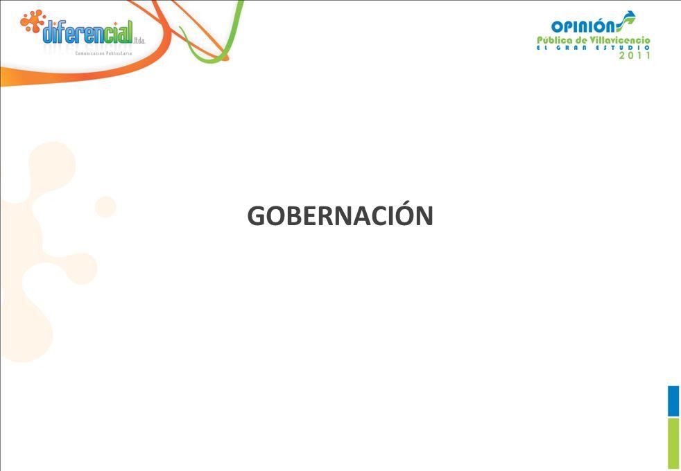 IV. EVALUACIÓN DEL GOBERNADOR