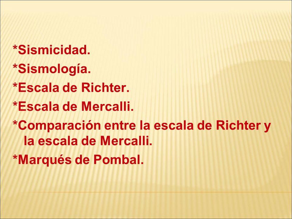 *Sismicidad. *Sismología. *Escala de Richter. *Escala de Mercalli. *Comparación entre la escala de Richter y la escala de Mercalli.