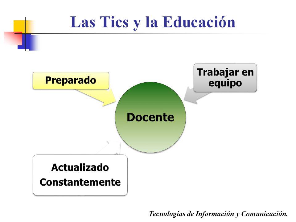 Las Tics y la Educación Actualizado Trabajar en equipo Preparado