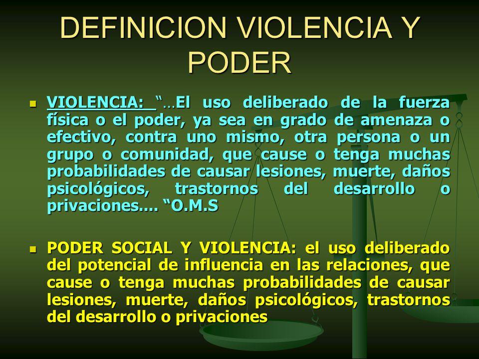 DEFINICION VIOLENCIA Y PODER