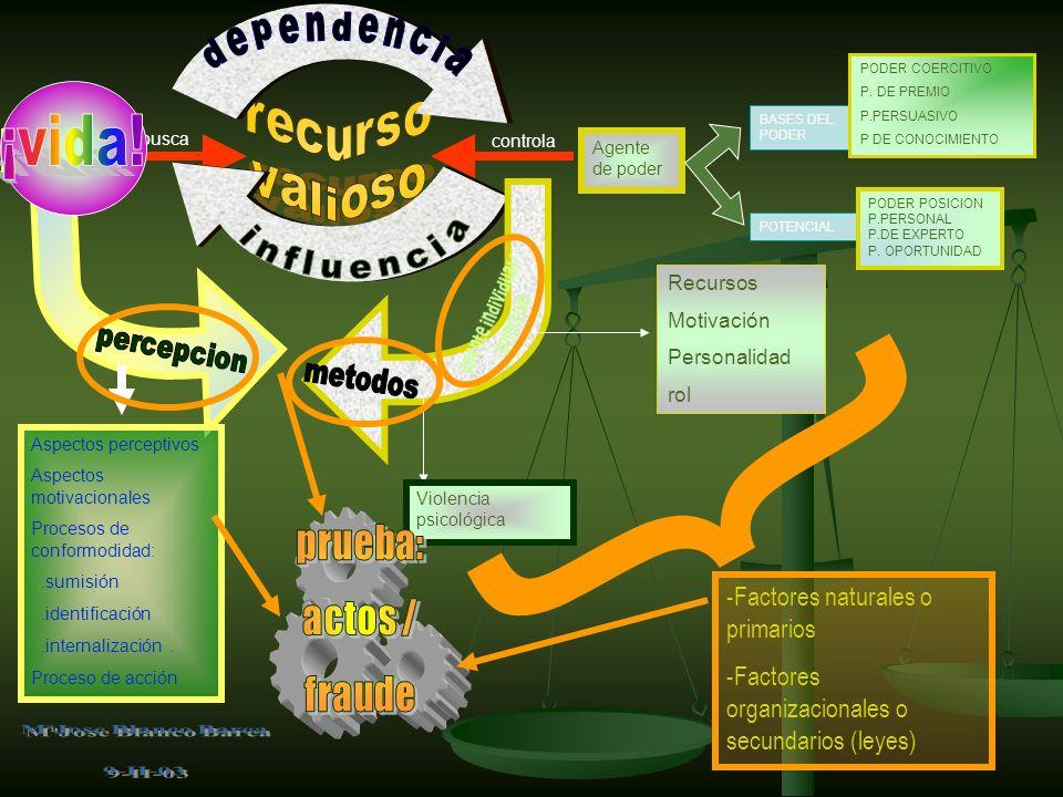 } q ¡vida! dependencia prueba: actos / fraude recurso valioso