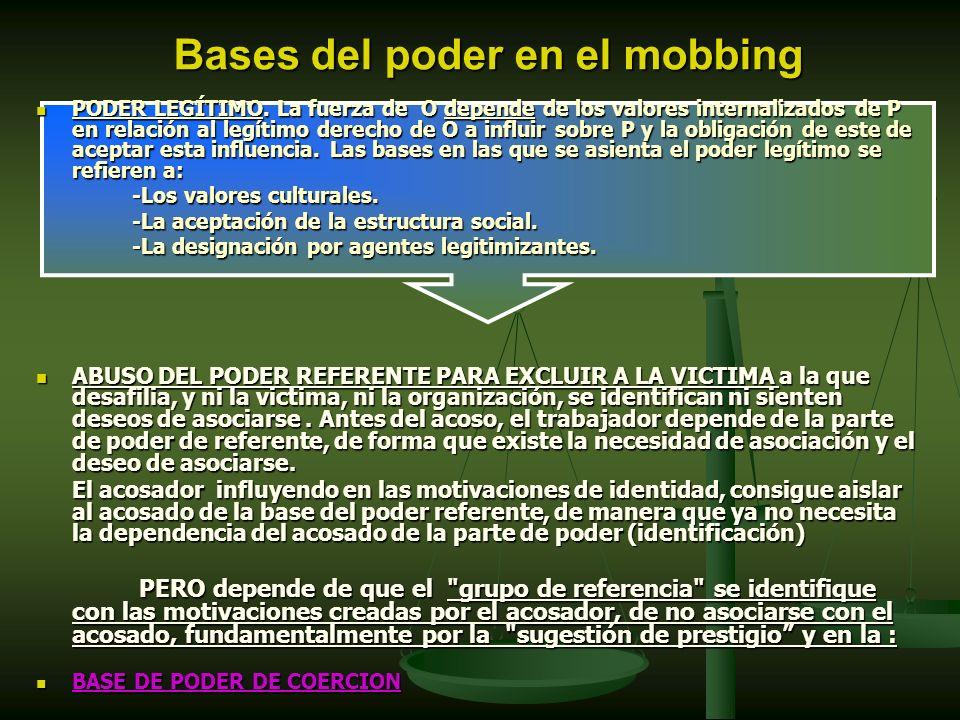 Bases del poder en el mobbing