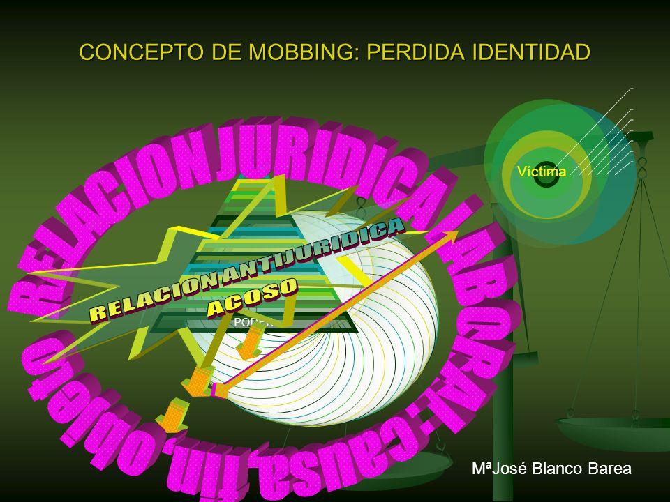 CONCEPTO DE MOBBING: PERDIDA IDENTIDAD