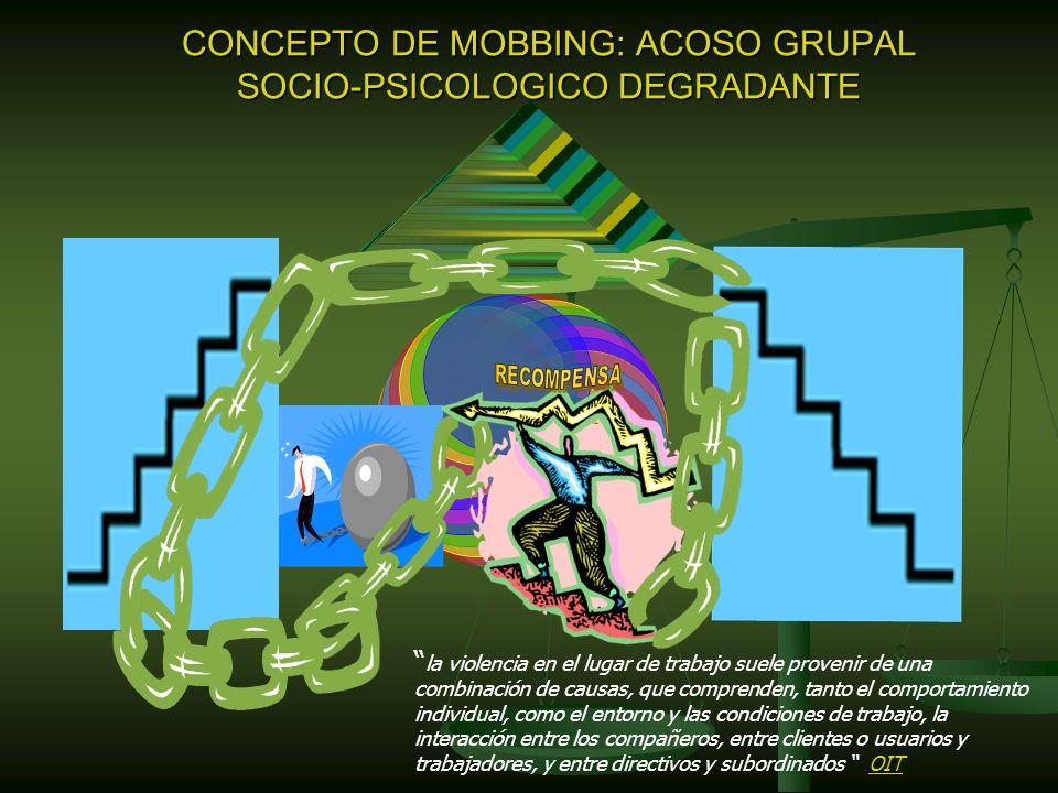 CONCEPTO DE MOBBING: ACOSO GRUPAL SOCIO-PSICOLOGICO DEGRADANTE