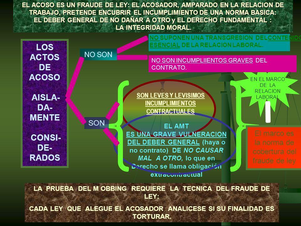 EL ACOSO ES UN FRAUDE DE LEY: EL ACOSADOR, AMPARADO EN LA RELACION DE TRABAJO, PRETENDE ENCUBRIR EL INCUMPLIMIENTO DE UNA NORMA BASICA: EL DEBER GENERAL DE NO DAÑAR A OTRO y EL DERECHO FUNDAMENTAL : LA INTEGRIDAD MORAL.