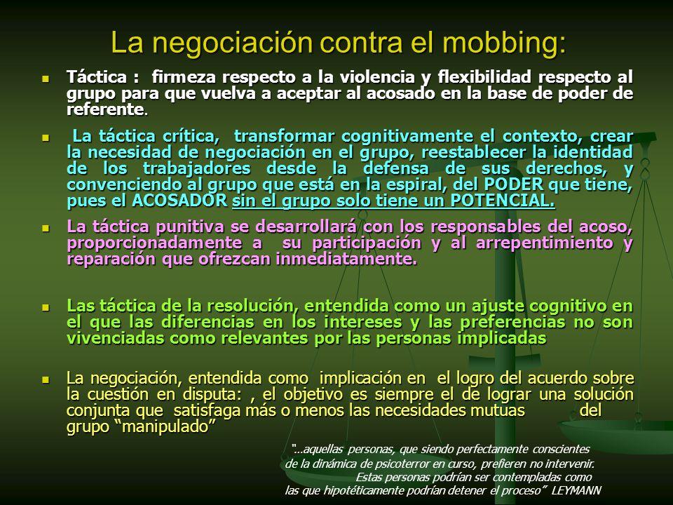 La negociación contra el mobbing: