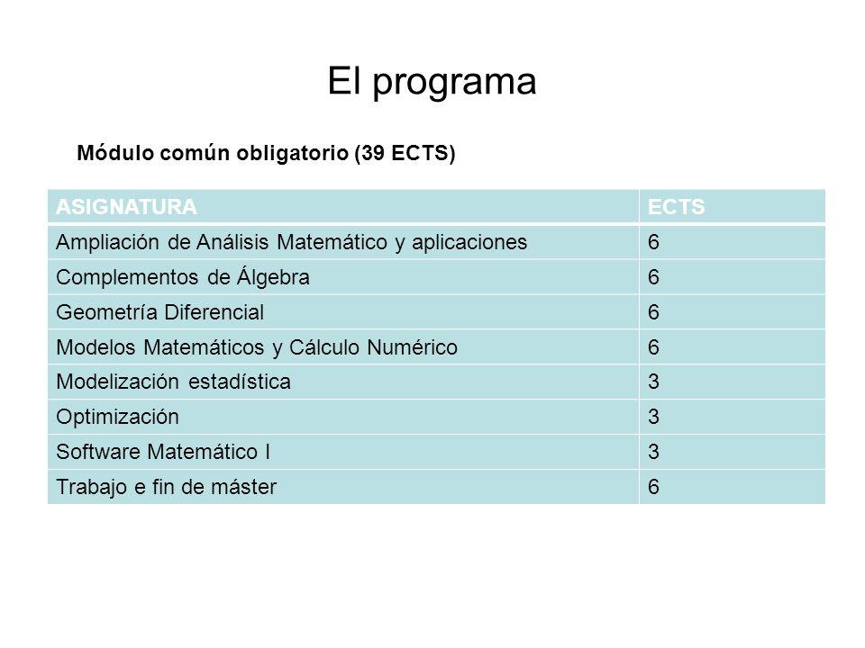 El programa Módulo común obligatorio (39 ECTS) ASIGNATURA ECTS