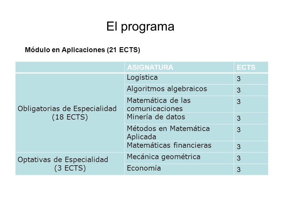 El programa Módulo en Aplicaciones (21 ECTS) ASIGNATURA ECTS