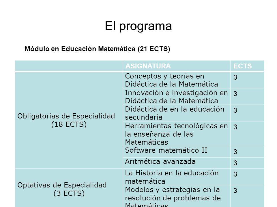 El programa Módulo en Educación Matemática (21 ECTS) ASIGNATURA ECTS
