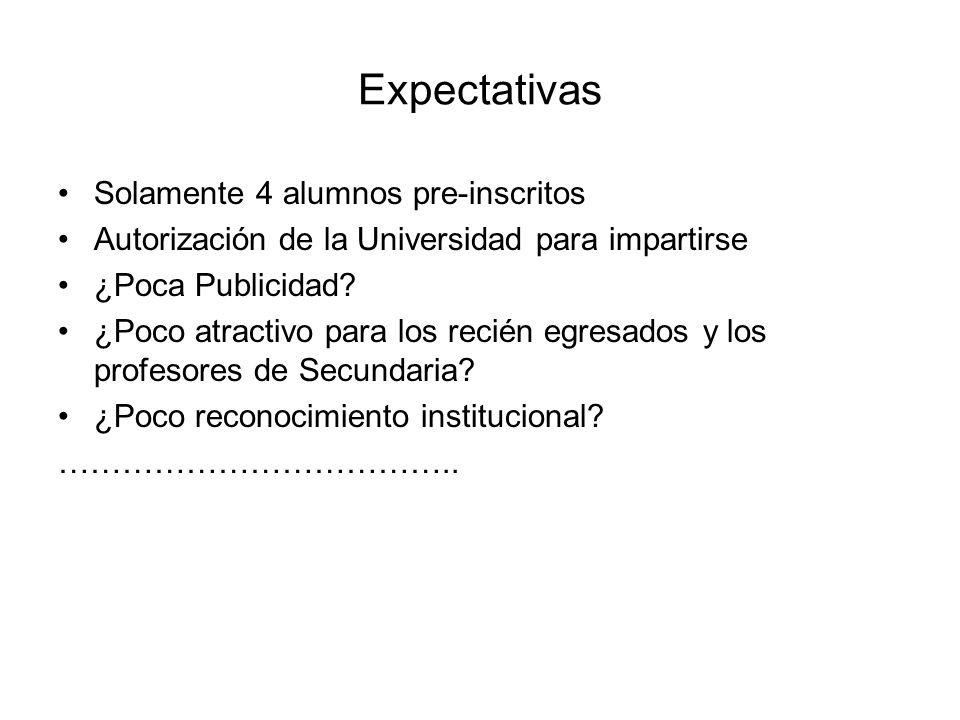 Expectativas Solamente 4 alumnos pre-inscritos