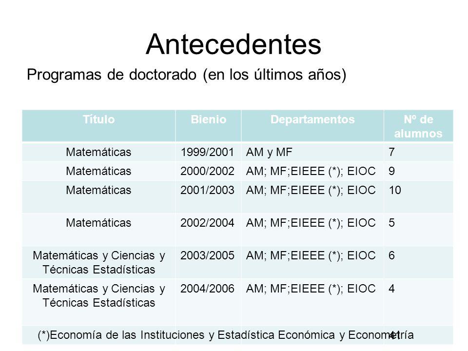 Matemáticas y Ciencias y Técnicas Estadísticas