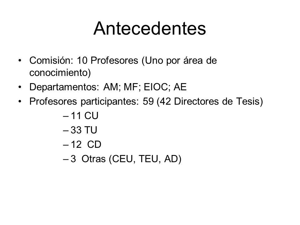 Antecedentes Comisión: 10 Profesores (Uno por área de conocimiento)