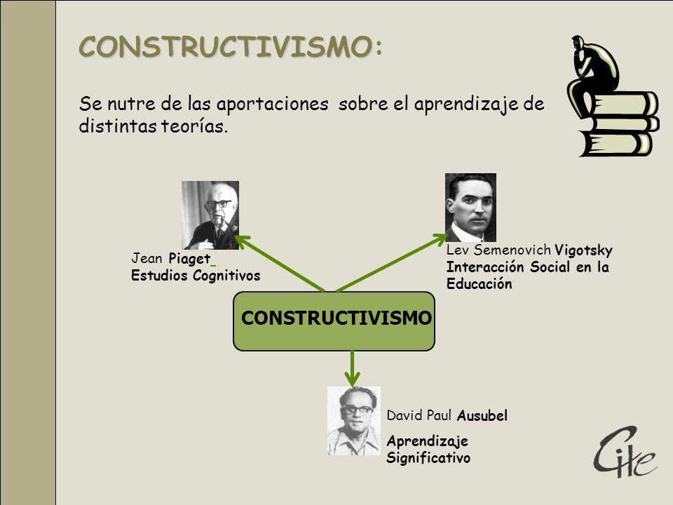 CONSTRUCTIVISMO: Se nutre de las aportaciones sobre el aprendizaje de distintas teorías. Lev Semenovich Vigotsky.