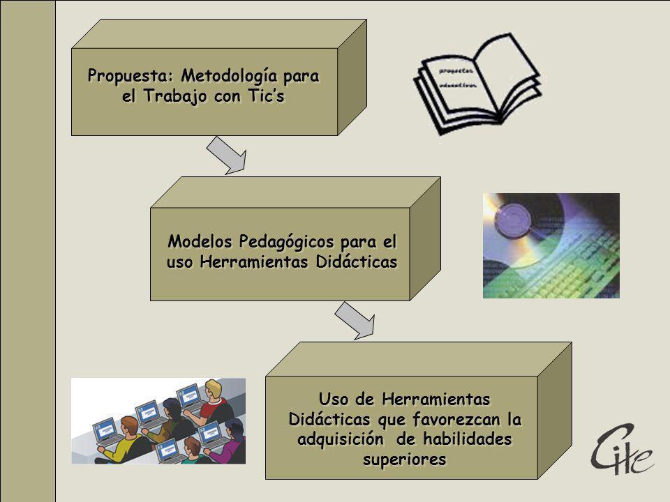 Propuesta: Metodología para el Trabajo con Tic's