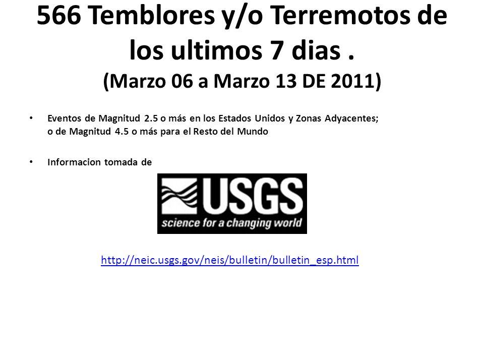 566 Temblores y/o Terremotos de los ultimos 7 dias