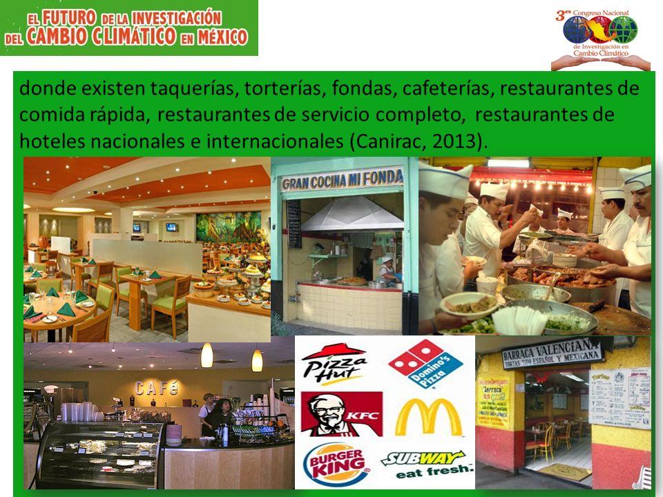 donde existen taquerías, torterías, fondas, cafeterías, restaurantes de comida rápida, restaurantes de servicio completo, restaurantes de hoteles nacionales e internacionales (Canirac, 2013).