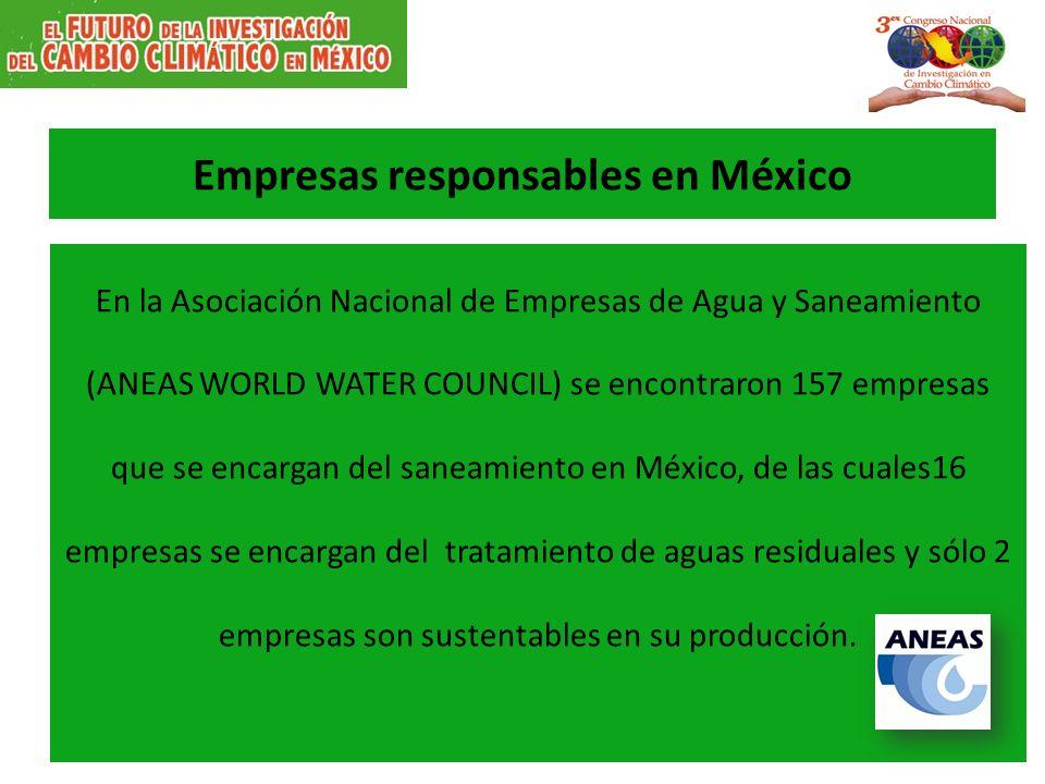 Empresas responsables en México
