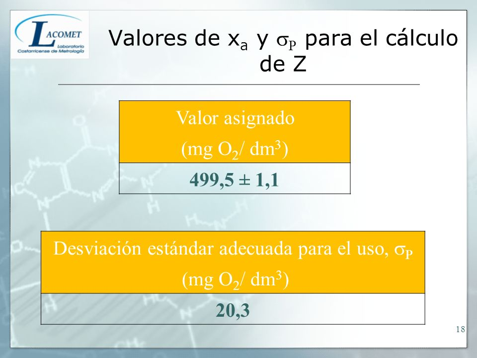 Valores de xa y P para el cálculo de Z