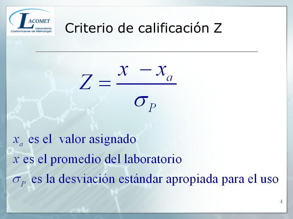 Criterio de calificación Z