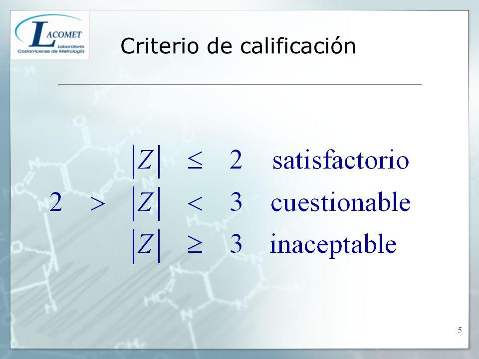 Criterio de calificación