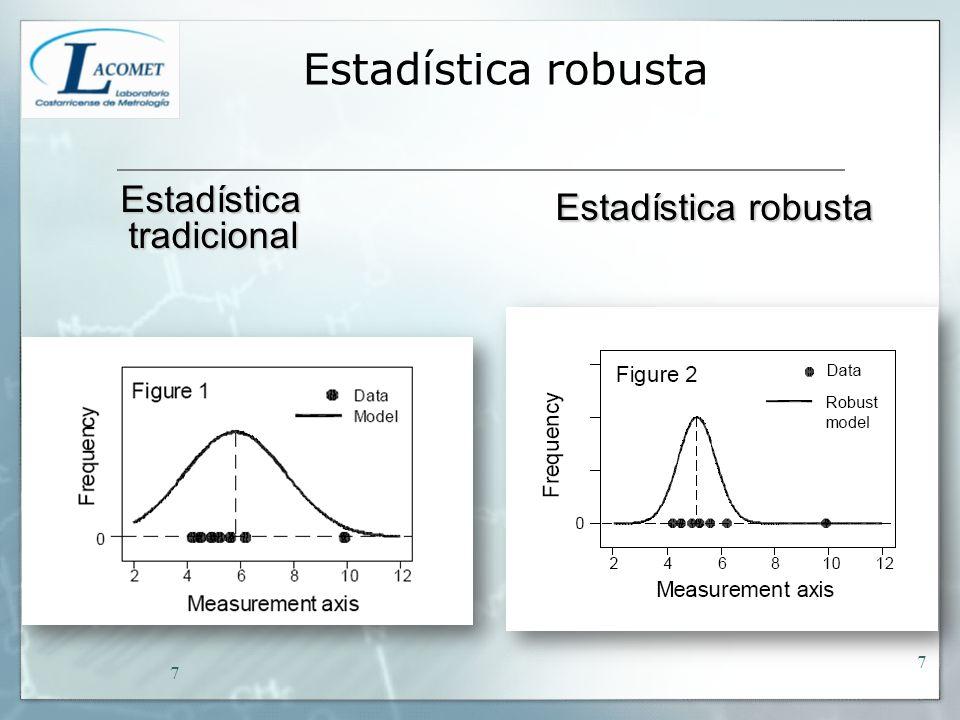 Estadística tradicional