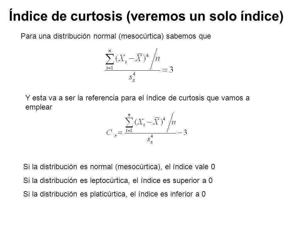 Índice de curtosis (veremos un solo índice)