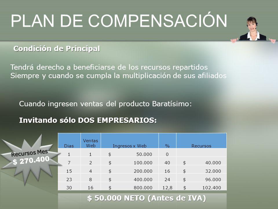 PLAN DE COMPENSACIÓN Condición de Principal