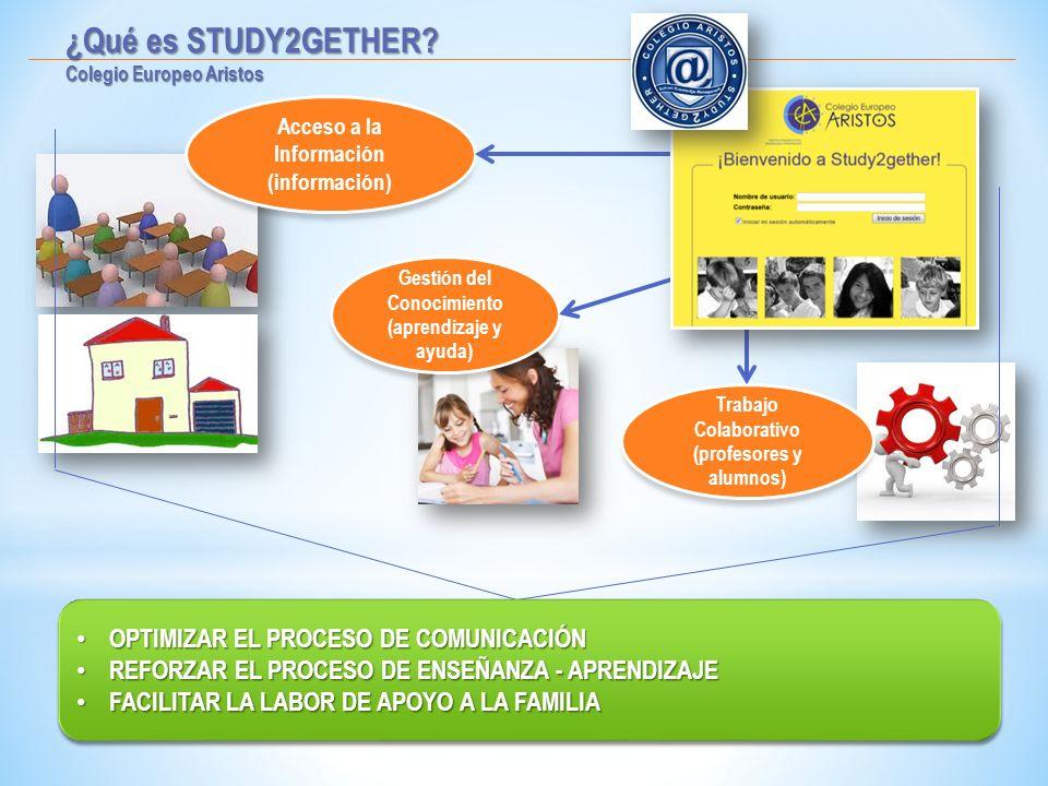 ¿Qué es STUDY2GETHER OPTIMIZAR EL PROCESO DE COMUNICACIÓN