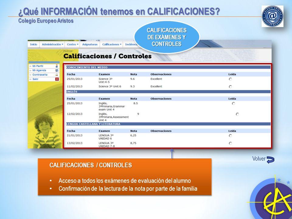 CALIFICACIONES DE EXÁMENES Y CONTROLES