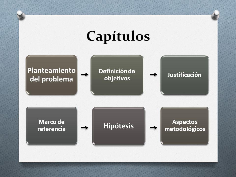 Capítulos Planteamiento del problema Hipótesis Definición de objetivos
