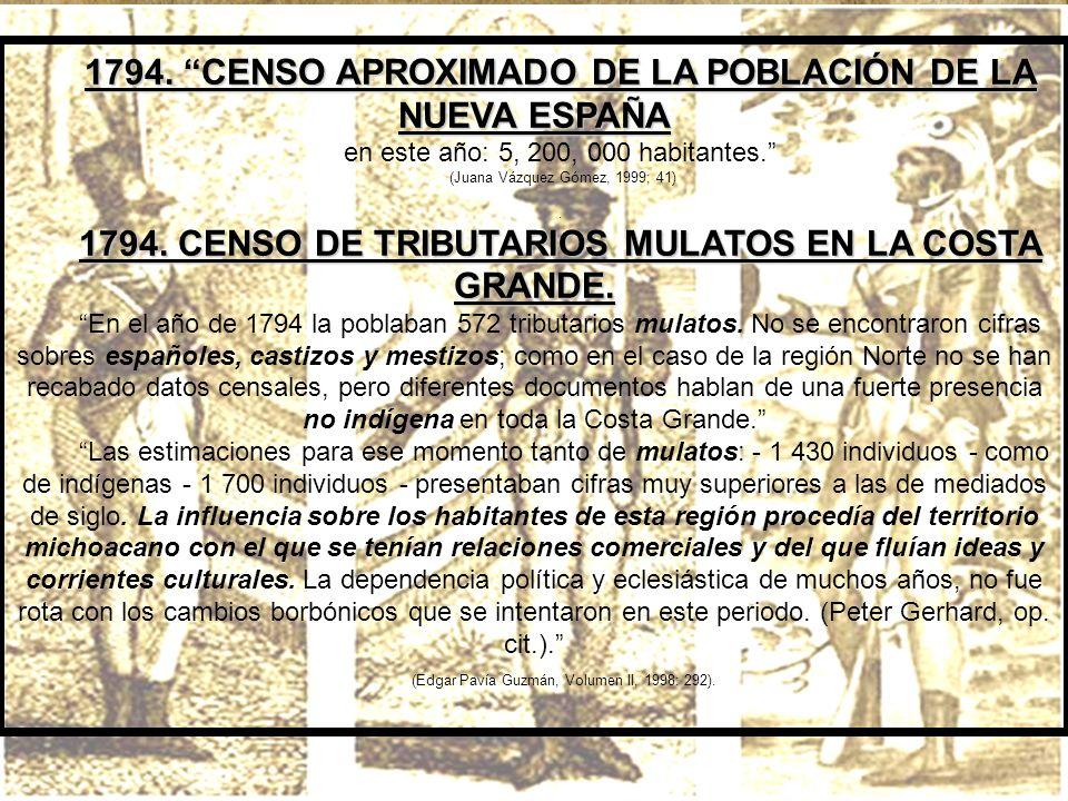 1794. CENSO APROXIMADO DE LA POBLACIÓN DE LA NUEVA ESPAÑA