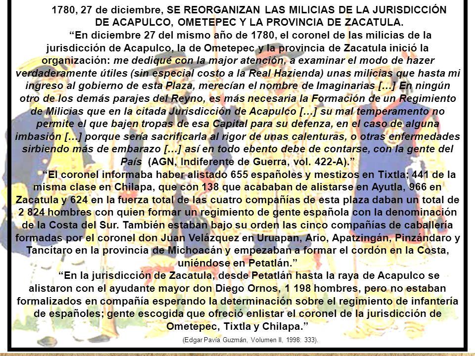 1780, 27 de diciembre, SE REORGANIZAN LAS MILICIAS DE LA JURISDICCIÓN