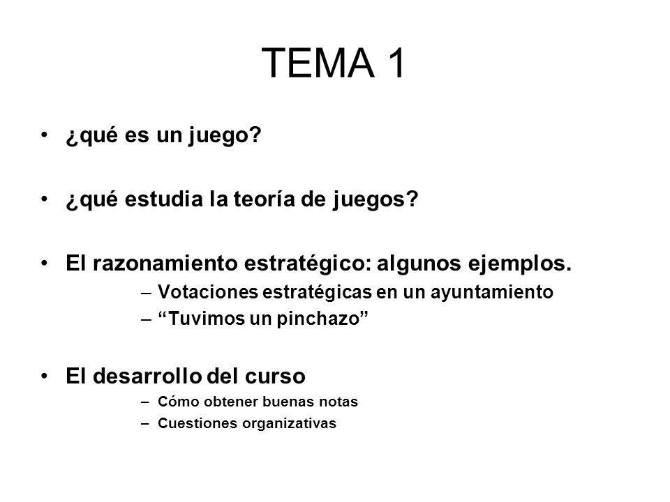 TEMA 1 ¿qué es un juego ¿qué estudia la teoría de juegos