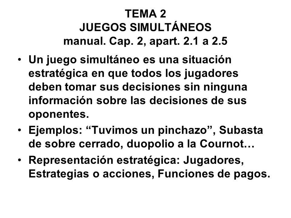 TEMA 2 JUEGOS SIMULTÁNEOS manual. Cap. 2, apart. 2.1 a 2.5