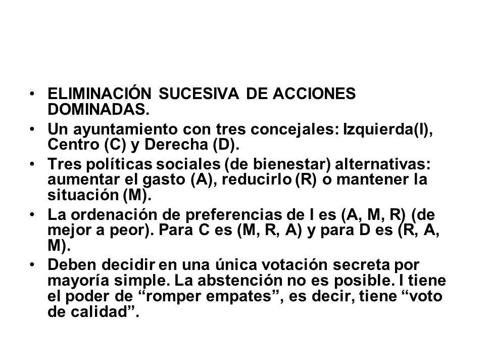 ELIMINACIÓN SUCESIVA DE ACCIONES DOMINADAS.
