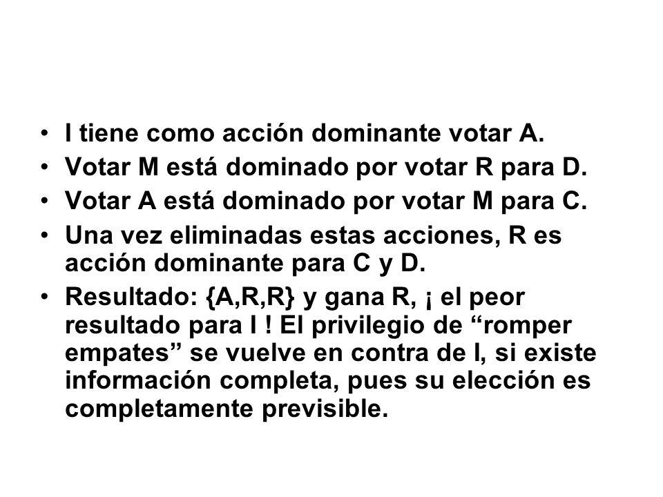 I tiene como acción dominante votar A.