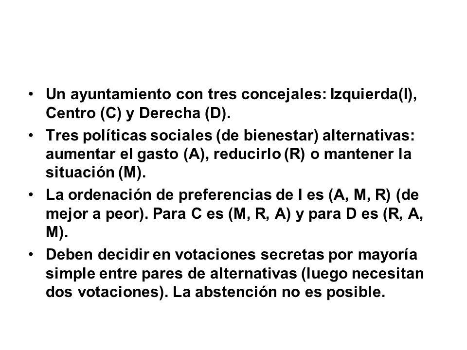 Un ayuntamiento con tres concejales: Izquierda(I), Centro (C) y Derecha (D).