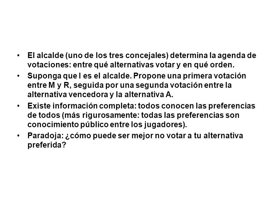 El alcalde (uno de los tres concejales) determina la agenda de votaciones: entre qué alternativas votar y en qué orden.