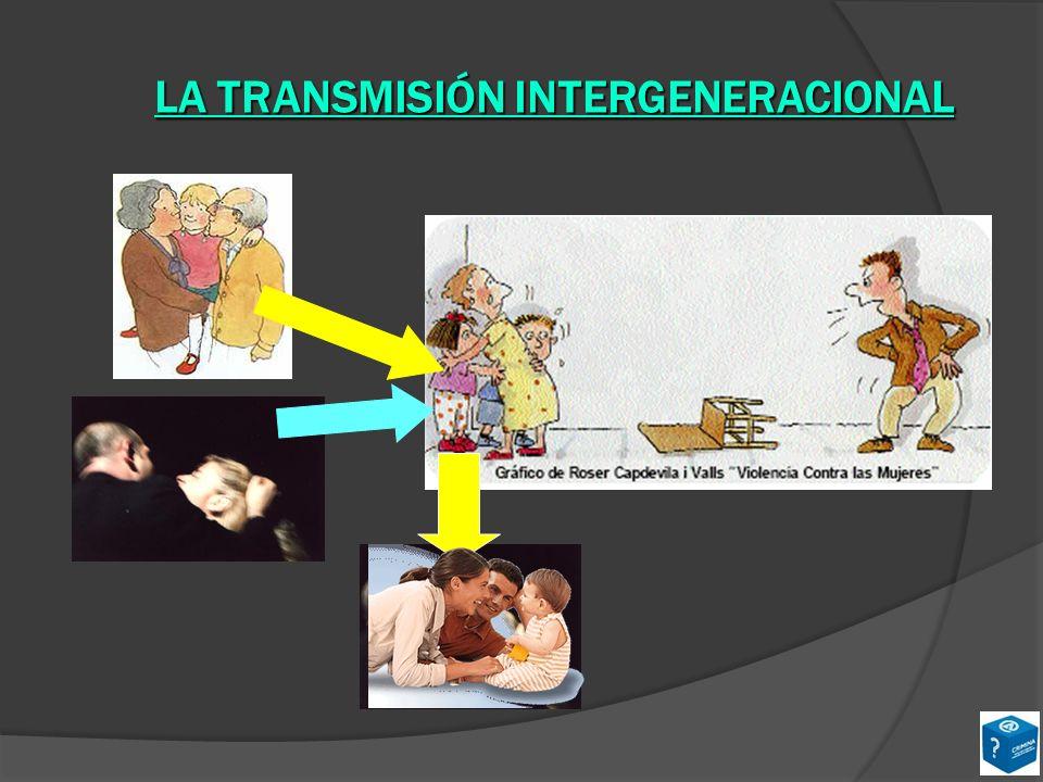 LA TRANSMISIÓN INTERGENERACIONAL