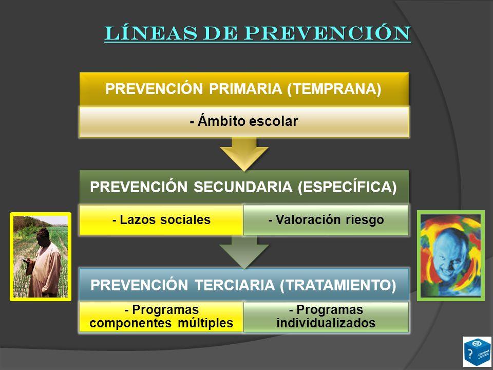 LÍNEAS DE PREVENCIÓN - Ámbito escolar PREVENCIÓN PRIMARIA (TEMPRANA)