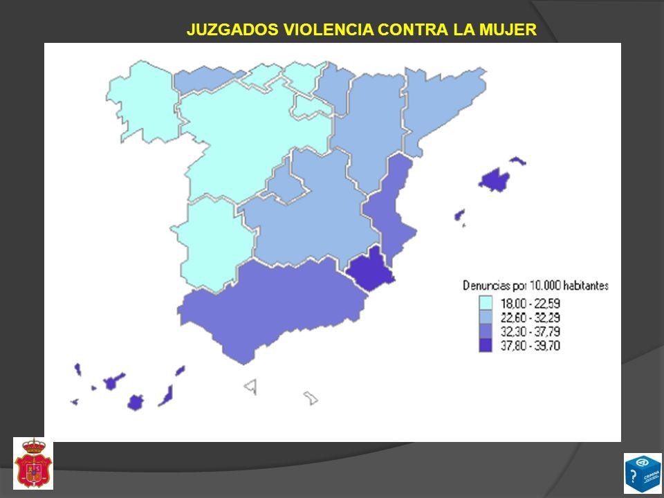 JUZGADOS VIOLENCIA CONTRA LA MUJER
