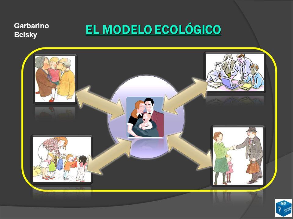 Garbarino Belsky EL MODELO ECOLÓGICO