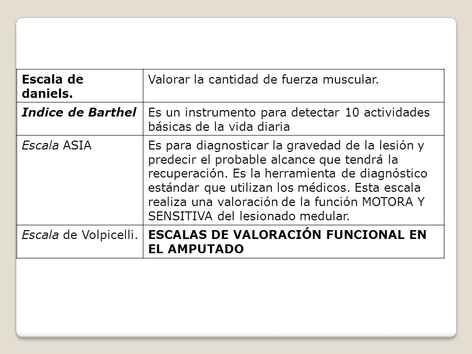 Escala de daniels. Valorar la cantidad de fuerza muscular. Indice de Barthel.